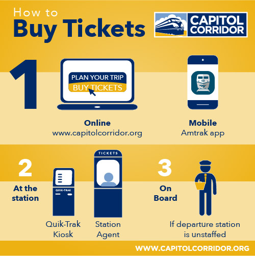 how to buy light rail tickets sacramento